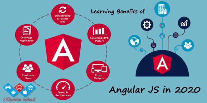 rhombus-infotech-Angular-js-trending-frontend-development-technology