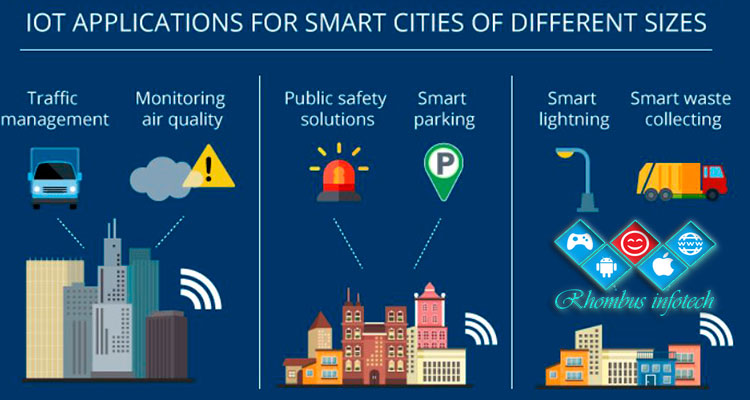 internet-of-things-air-pollution-solutions
