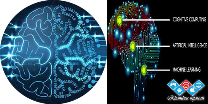 benefits-advantages-of-cognitive-computing-technology