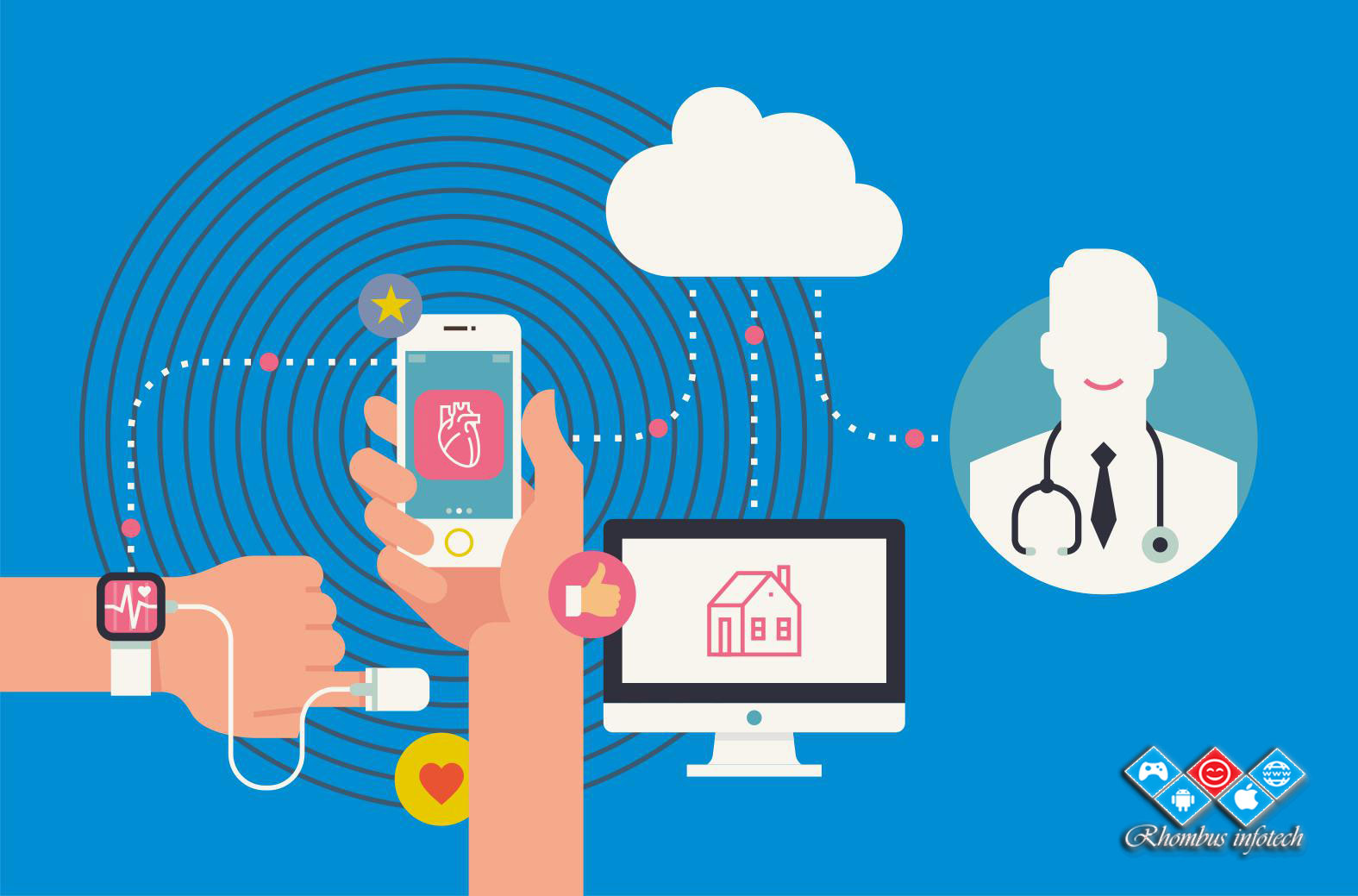 internet-of-things-benefits-in-healthcare-nursing